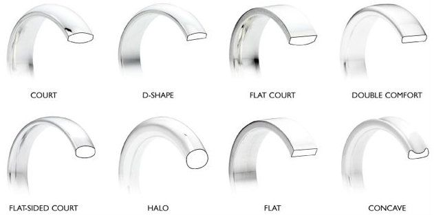Wedding Ring Profile Examples