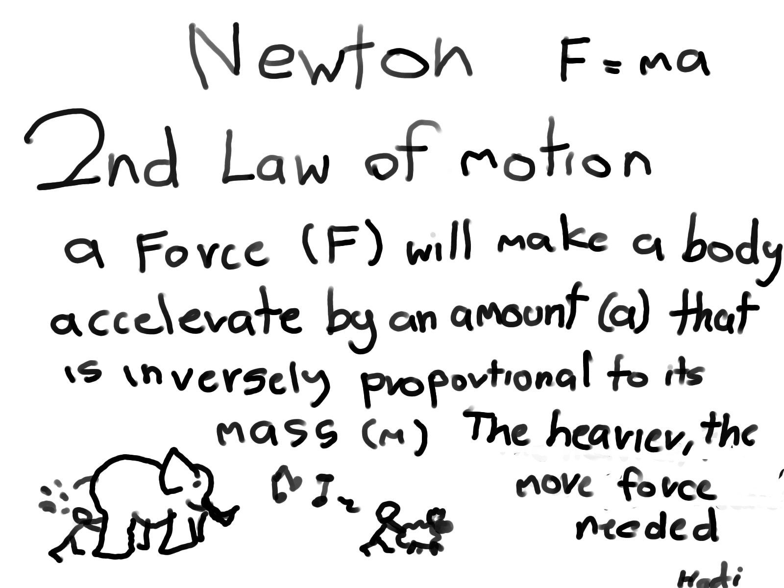 Newton's Second Law - Revisited