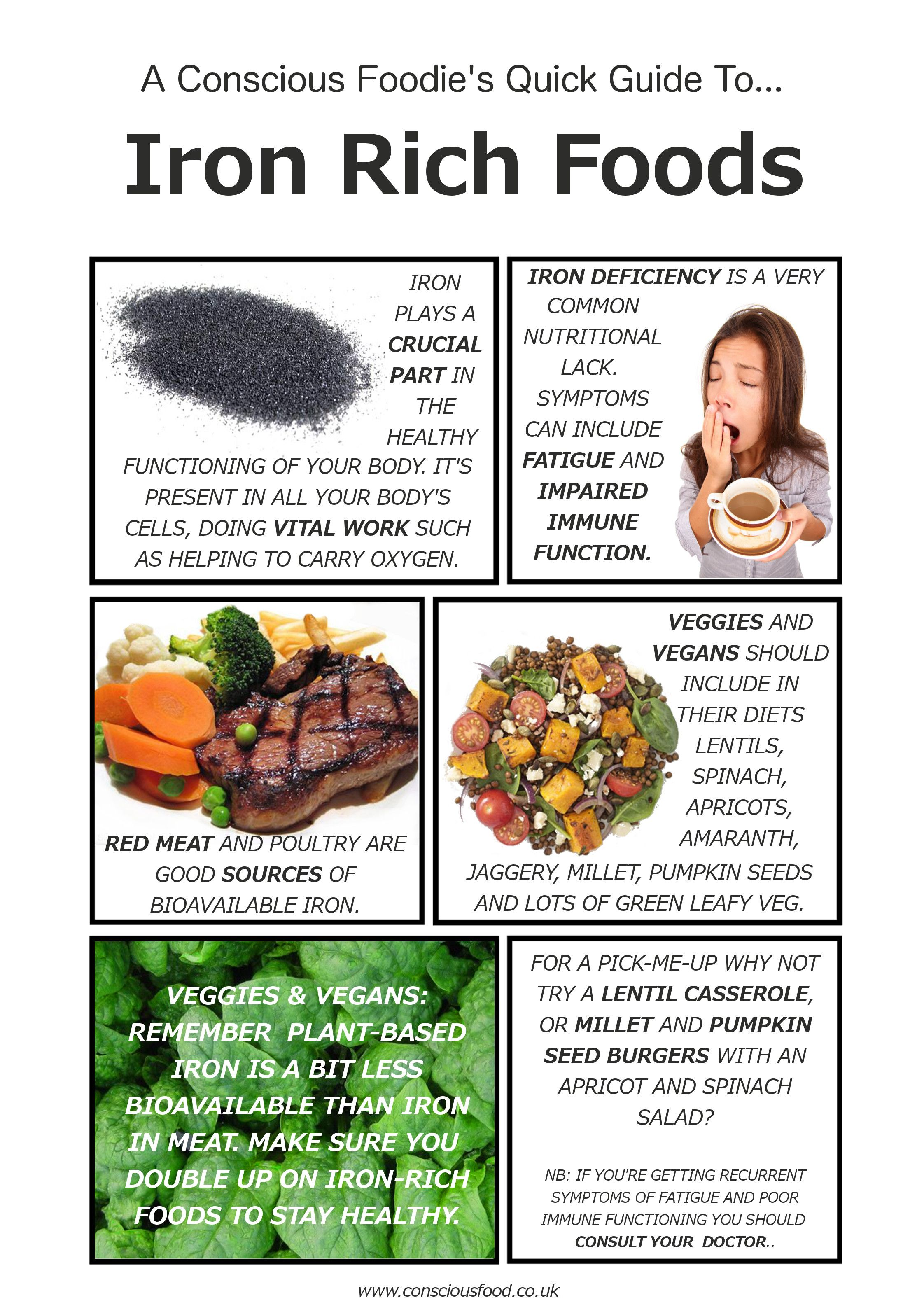 Revolutionary Digestive Health Specialists Health Engineers Iron Rich Foods Food Mind Diet