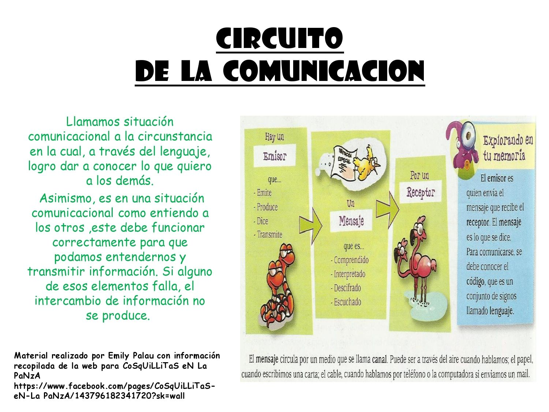 Circuito Del Habla : Apoyo escolar ing maschwitz: circuito de la comunicacion spanish