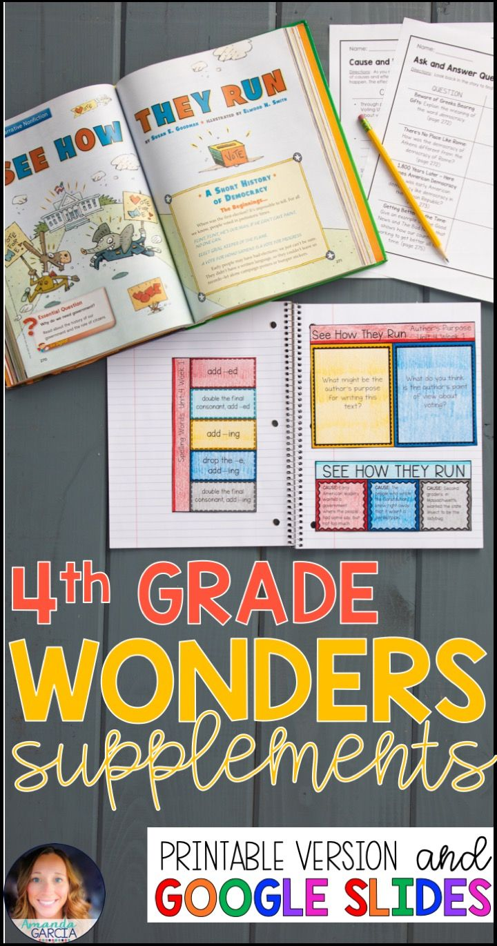Pin on Fourth Grade Reading Activities