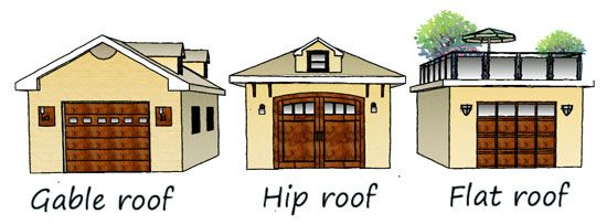 Hip Roof With Flat Top Revit