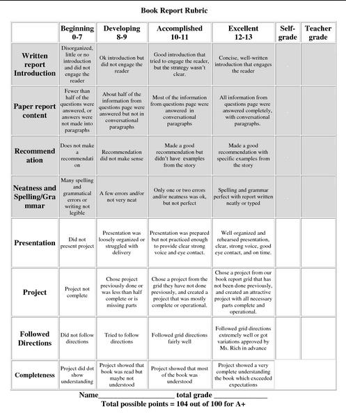 Elementary school book report rubric custom persuasive essay writing websites gb