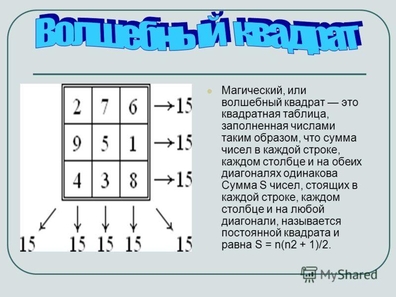 гдз по математике 2 класс под редакцией чураковой