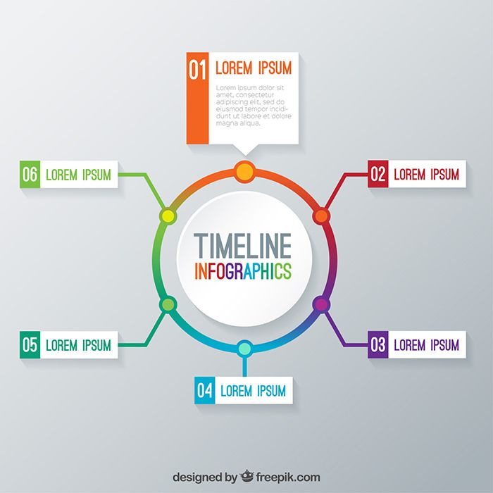 timeline-infographic Infographics Pinterest Timeline - tree diagram template