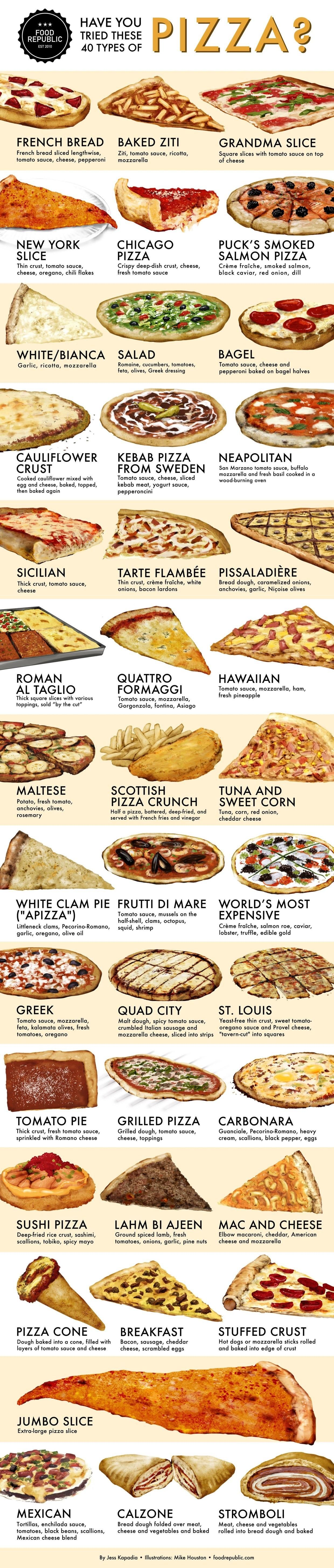 40 types of pizza coolguides Types of pizza, Pizza