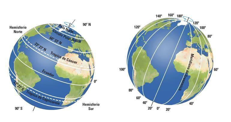 Pin En Geografia