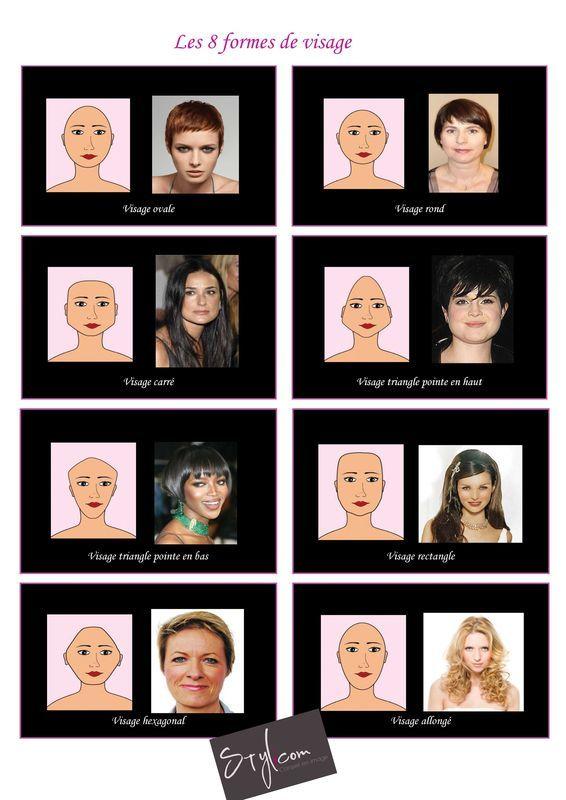 50+ Visage rectangulaire femme coiffure idees en 2021
