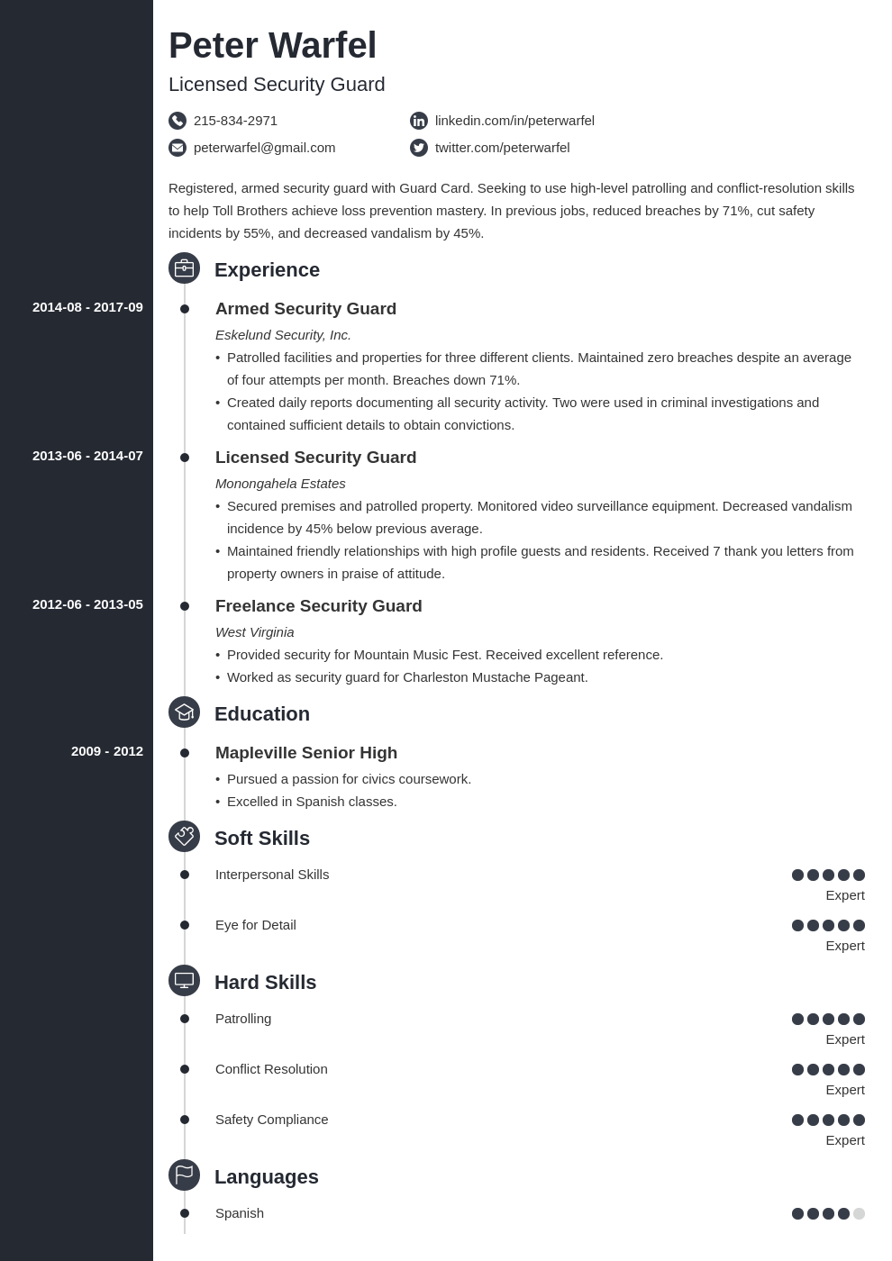 security guard resume example template concept in 2020