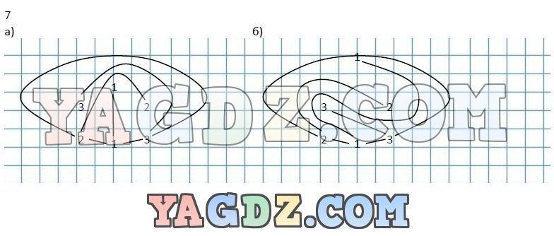 Контрольный диктант на тему деепричастие класс blogofeb  Контрольный диктант на тему деепричастие 7 класс