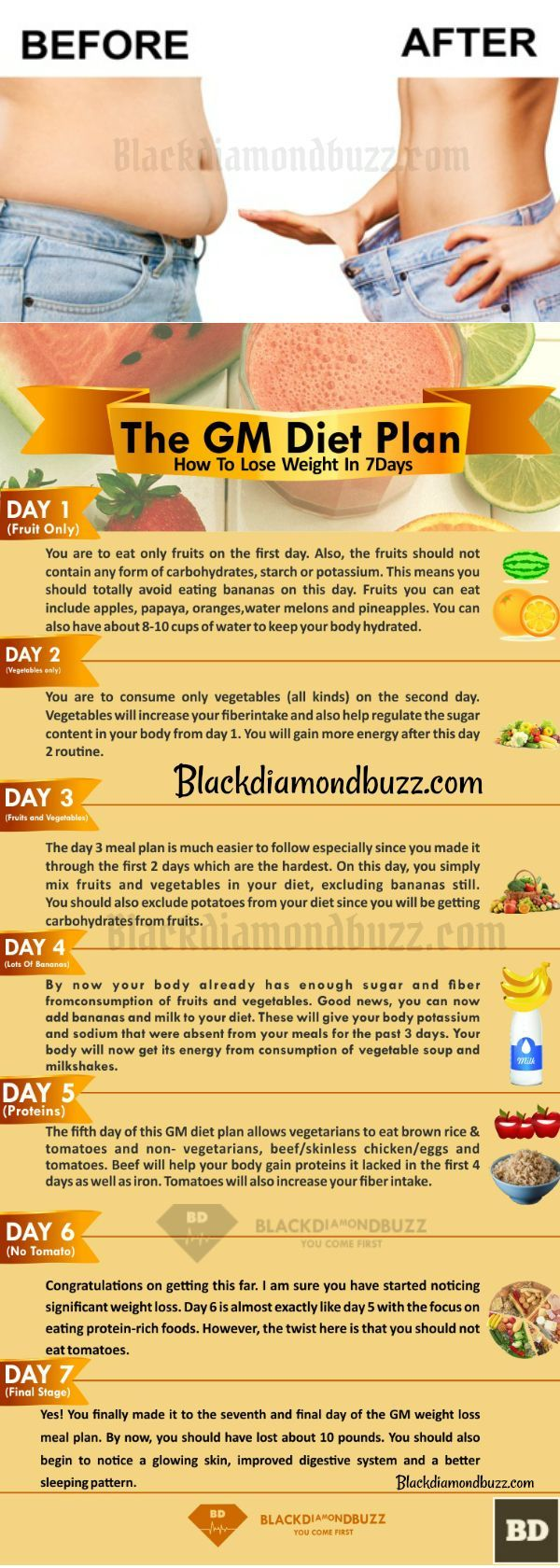 Weight loss templates free