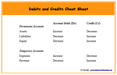 bookkeeping and accounting notes pdf