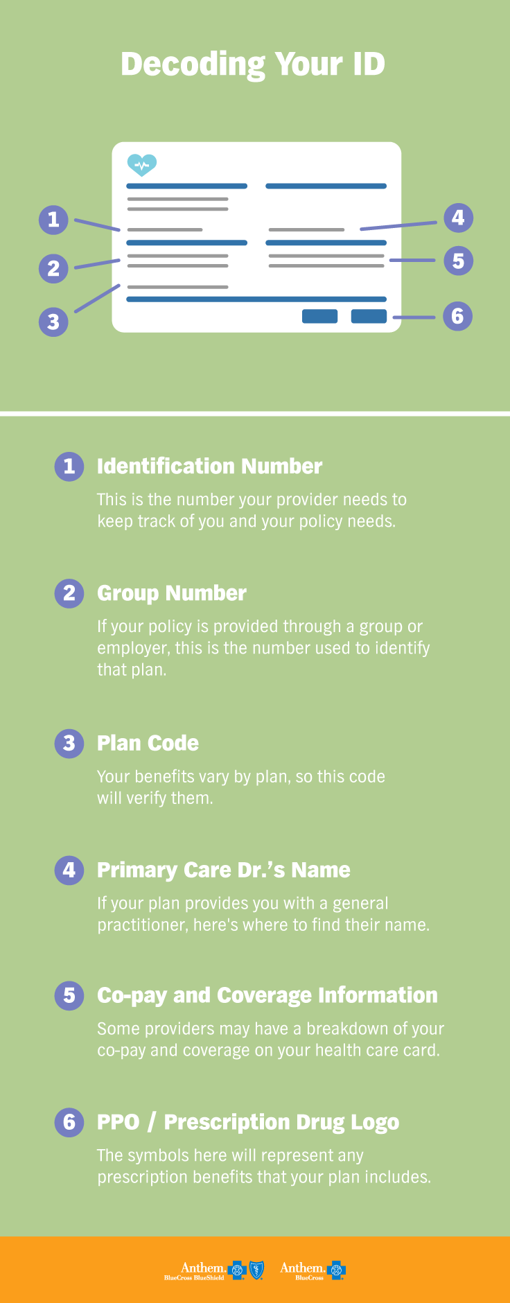 Like Health Care Plans All Id Cards Are Different But If You
