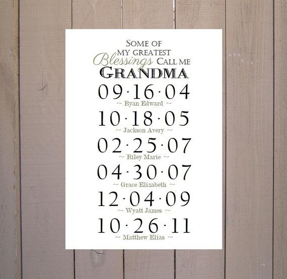 GRANDMA GIFT Grandchildren Birthday Dates by PoppyseedPrints ...