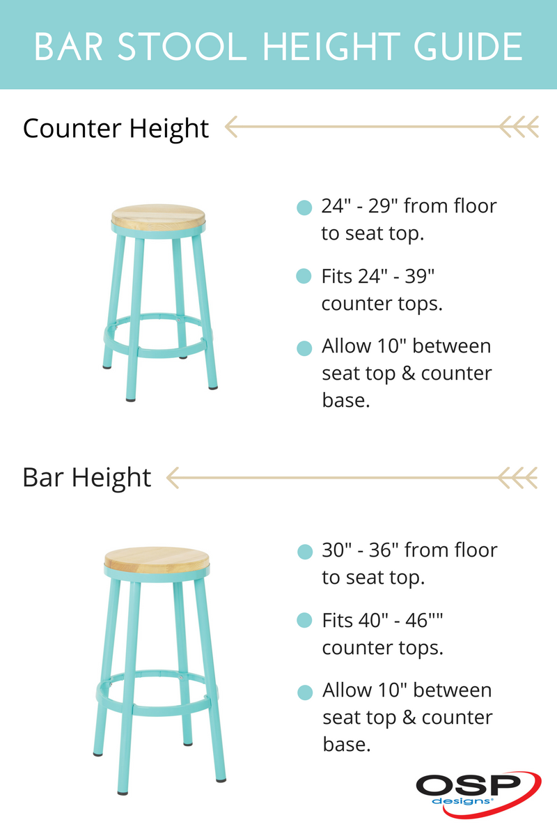 How To Choose The Perfect Bar Stool Bar Stools Bar Stool Height