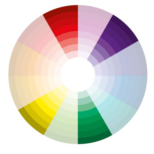 Tetradic color scheme four colors placed in complementary for Color wheel schemes