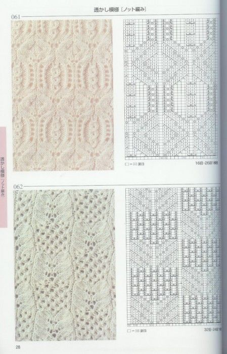 beautiful patterns knitting | make handmade, crochet, craft | Tricot ...