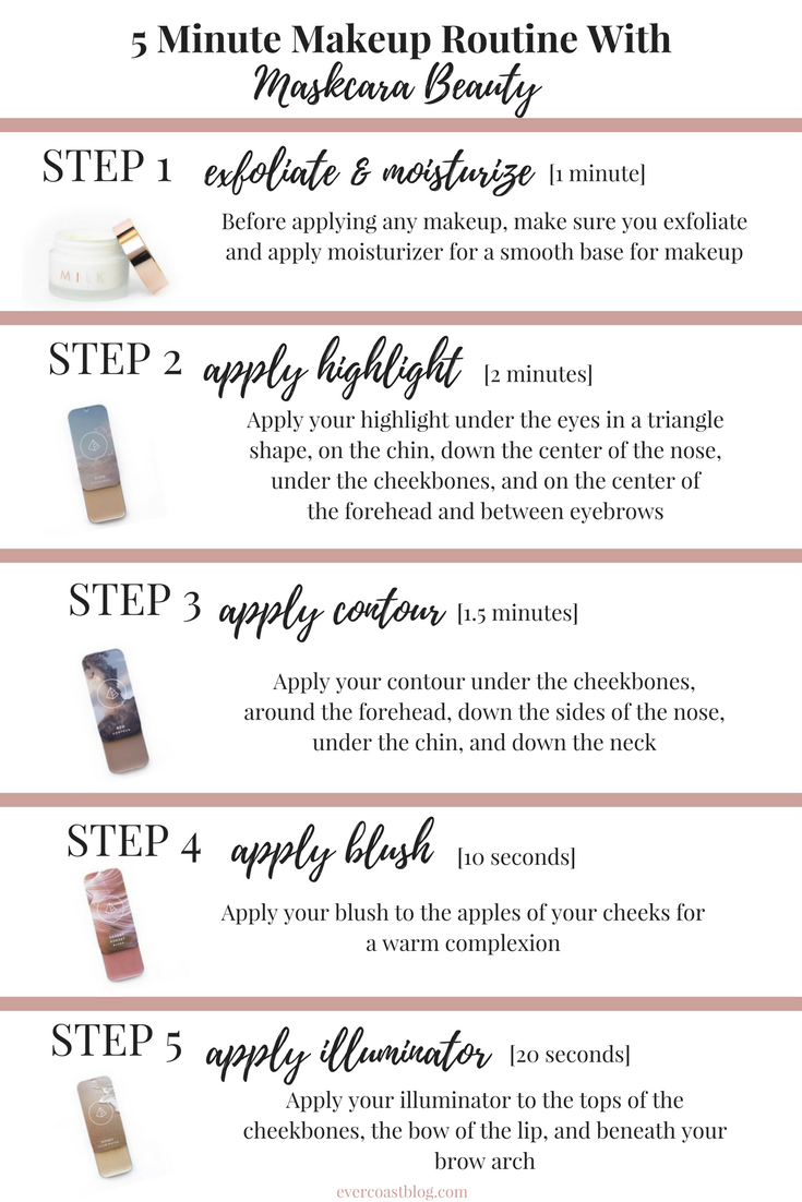 An easy step-by-step guide on a 12 minute makeup routine with