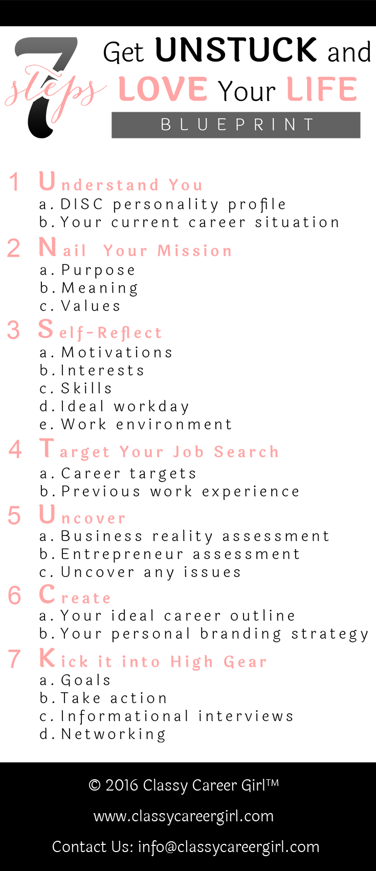 specify your ideal job today growing happiness