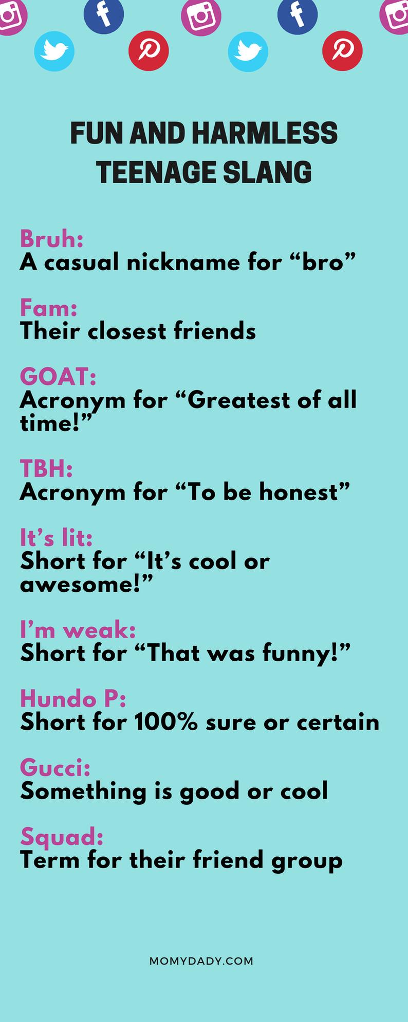 Current Teenage Slang Words 2020 & Infographic Slang