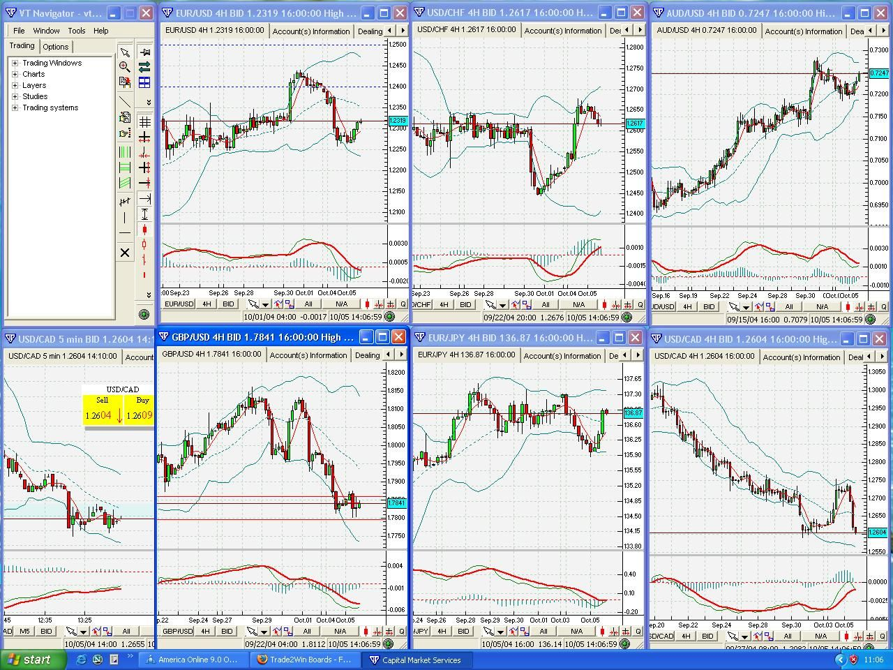 All Fx Market Chart Usdcad Eurjpy Gbpusd Usdchf Eurusd Audusd Wallper Pictures On Pc Monitor