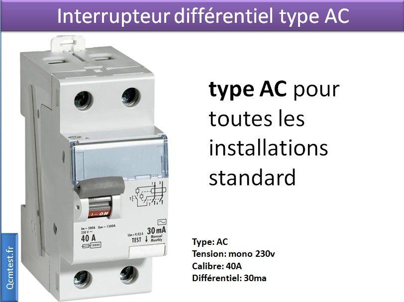 Interrupteur differentiel2 tableau electrique en 2019 - Tableau electrique dans salle de bain ...