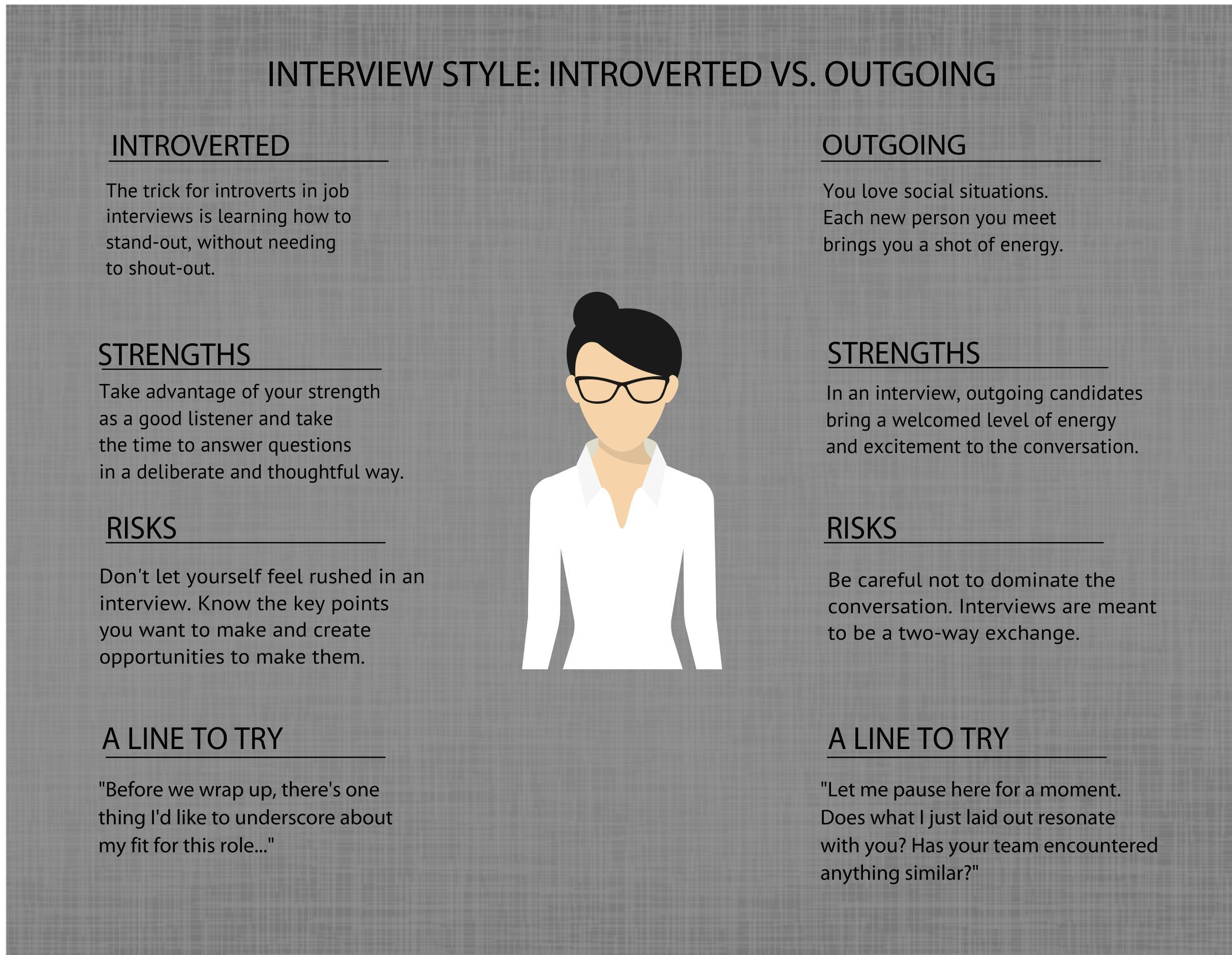 How to Play to Your Strengths in a Job Interview: Tips for ...