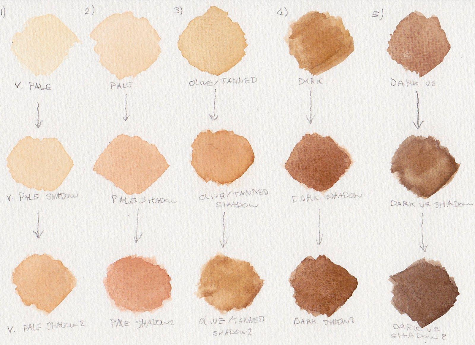 Mixing Skin Tones With Watercolour Watercolor Skin Tones