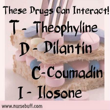 Drogas que pueden interactuar