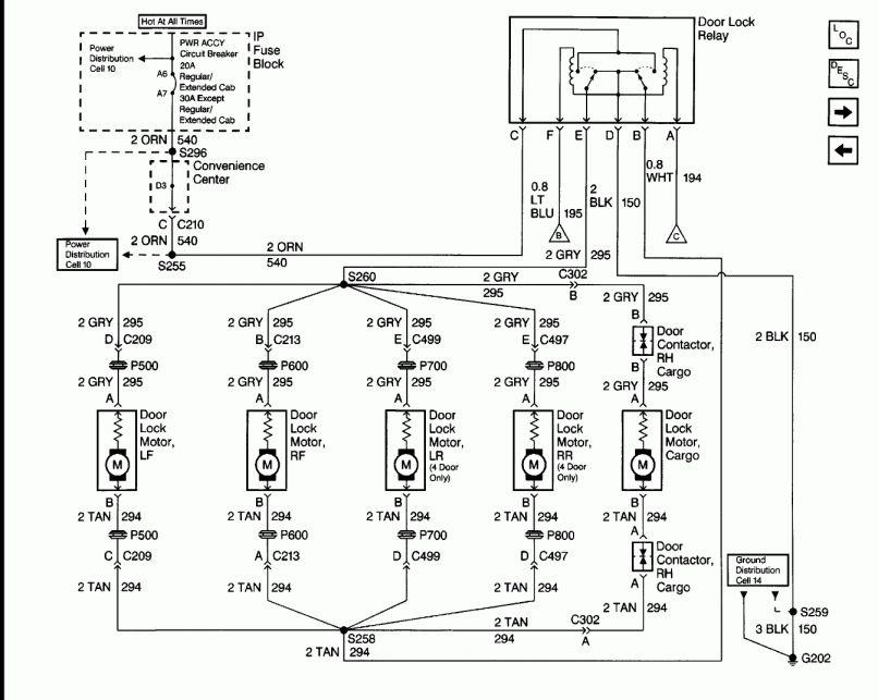 16+ 2004 Chevy Truck Brake Line Diagram - Truck Diagram - Wiringg.net | 1998  chevy silverado, Chevy silverado, 98 chevy silverado | 1998 K2500 Gm Headlight Switch Wiring Diagram |  | Pinterest
