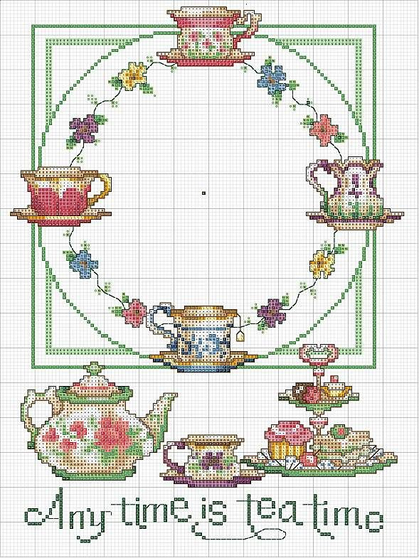 Cross stitch any time is tea time clock face no color for Orologio punto croce schemi gratis