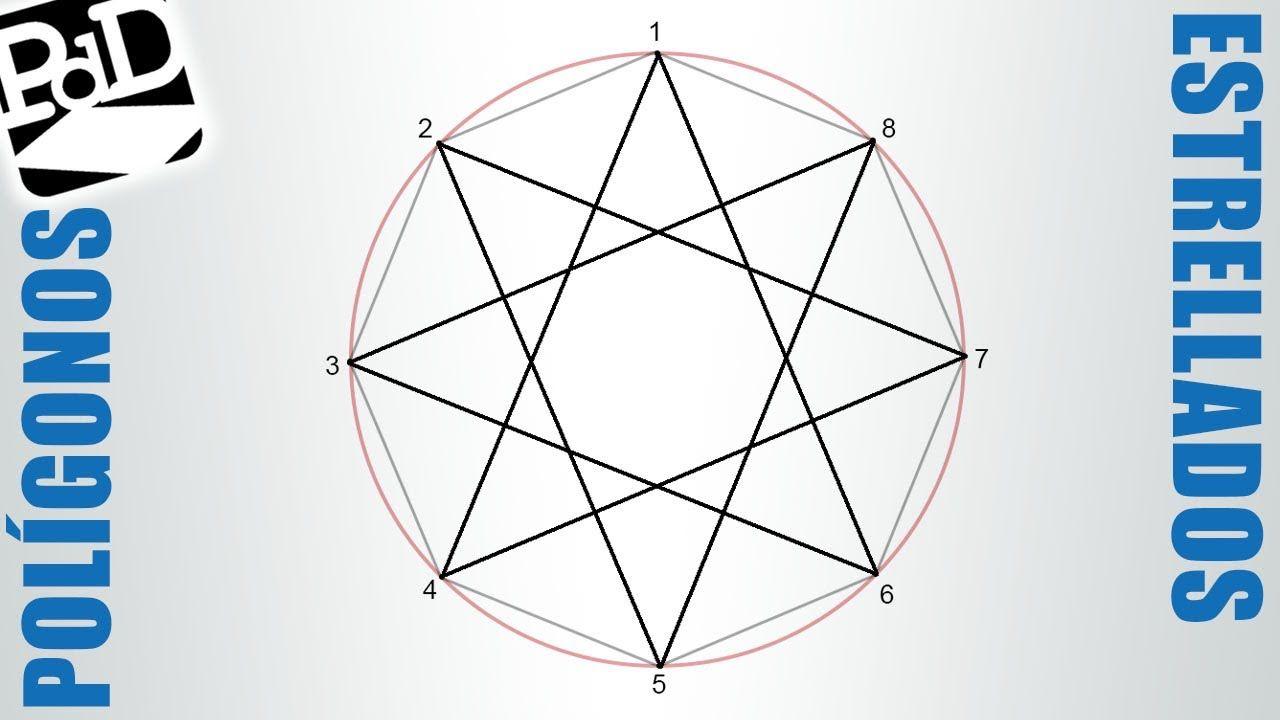 Polígono estrellado de 8 puntas, octógono estrellado (Polígonos ...