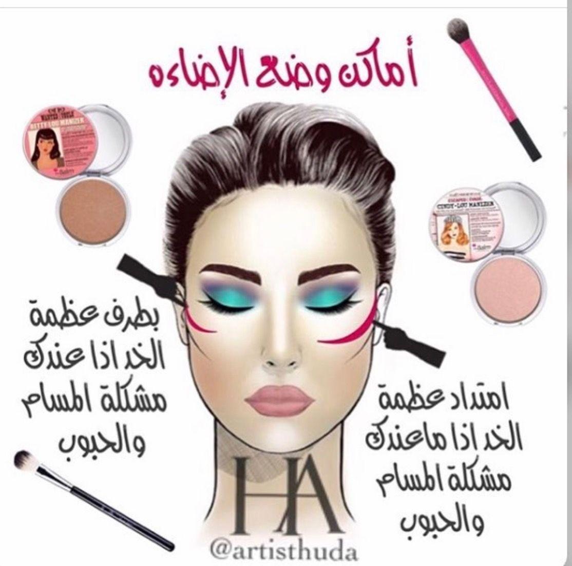اماكن وضع الاضائة Learn Makeup Beauty Makeup Tutorial Makeup