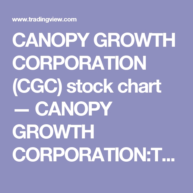T Stock Quote Canopy Growth Corporation Cgc Stock Chart — Canopy Growth