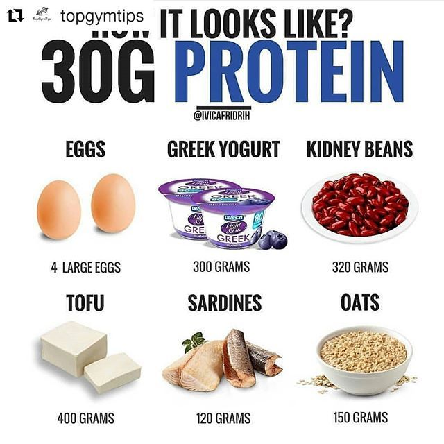 Repost Topgymtips Getrepost This Post By My Boy Ivicafridrih