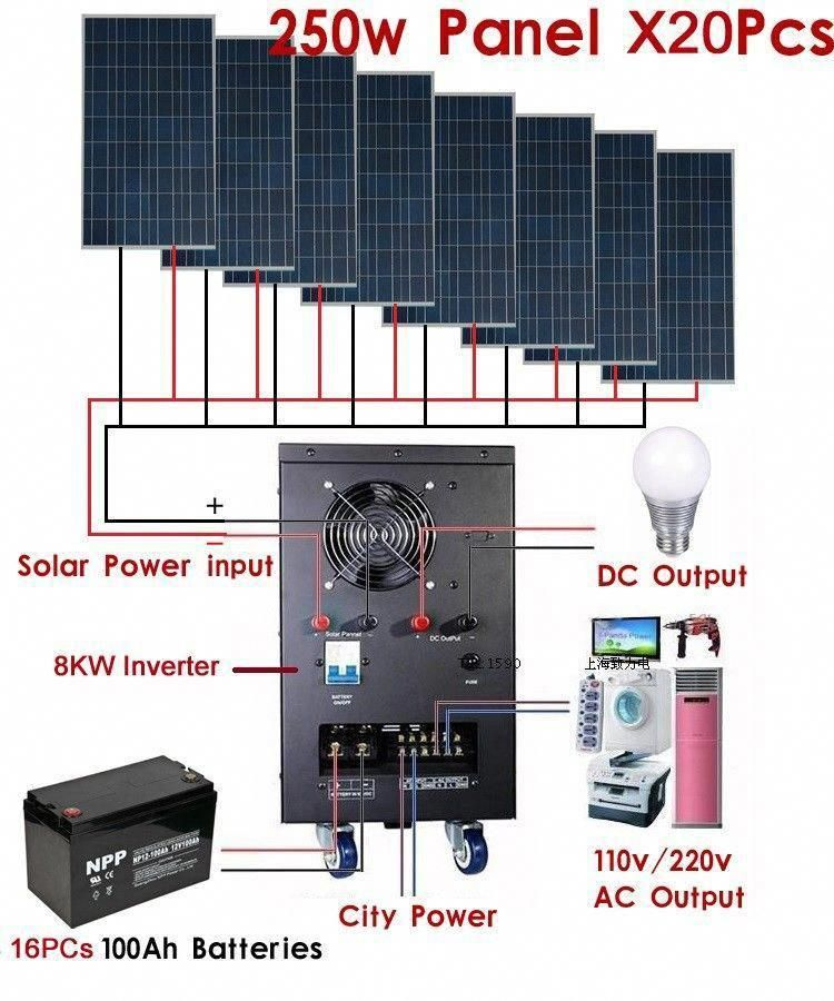 New 8kw Solar Power Generator System For 110v 220v Home Use Shipped By Sea Ebay Solarpanels Solarenerg In 2020 Solar Heating Solar Energy Panels Solar Panel System