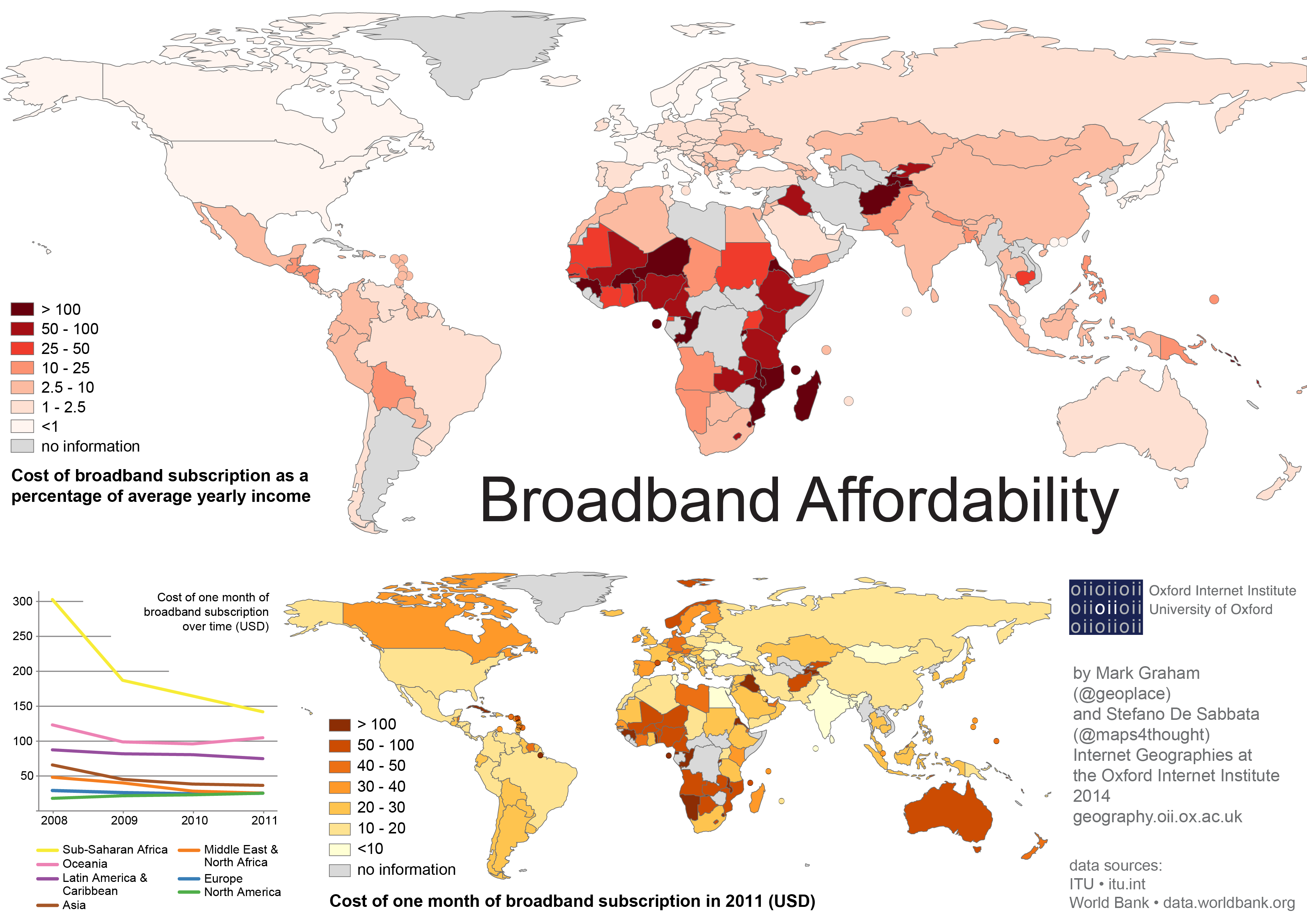 Broadband penetration map