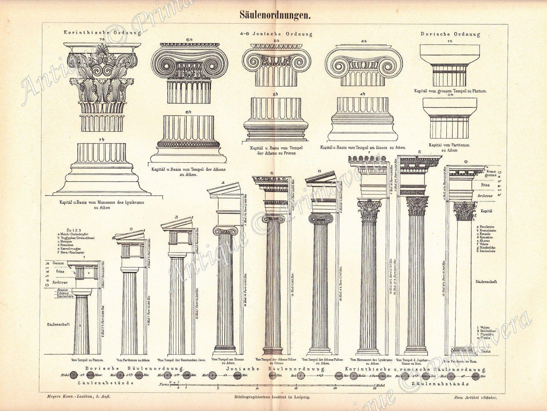 Classical Greek Orders Of Columns