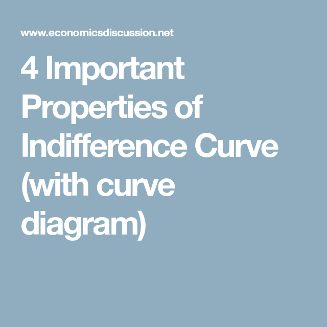 4 Important Properties Of Indifference Curve With Curve Diagram Indifference Curve Indifference Curve