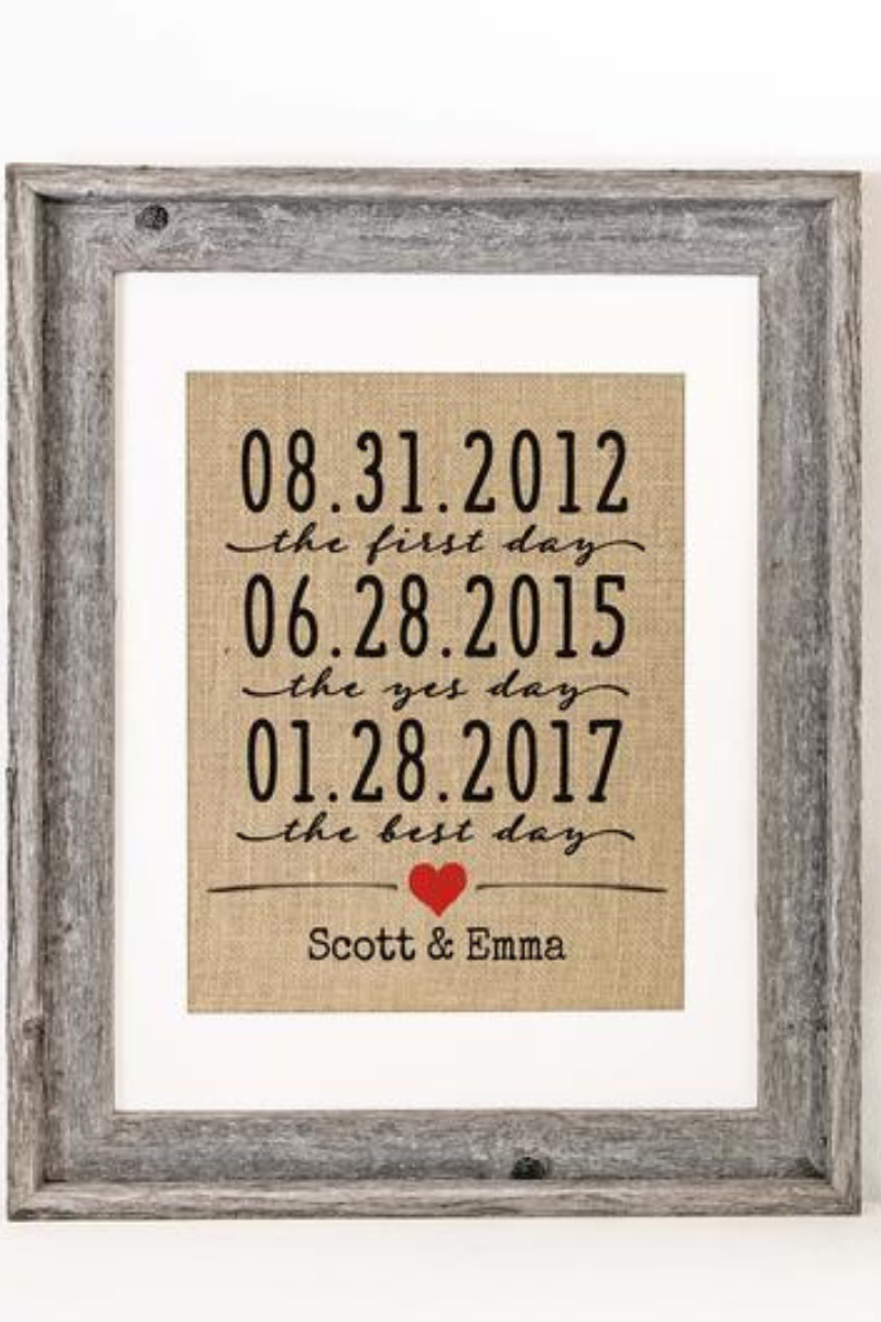 1st Anniversary Gift For Husband Gift First Wedding Etsy 1st