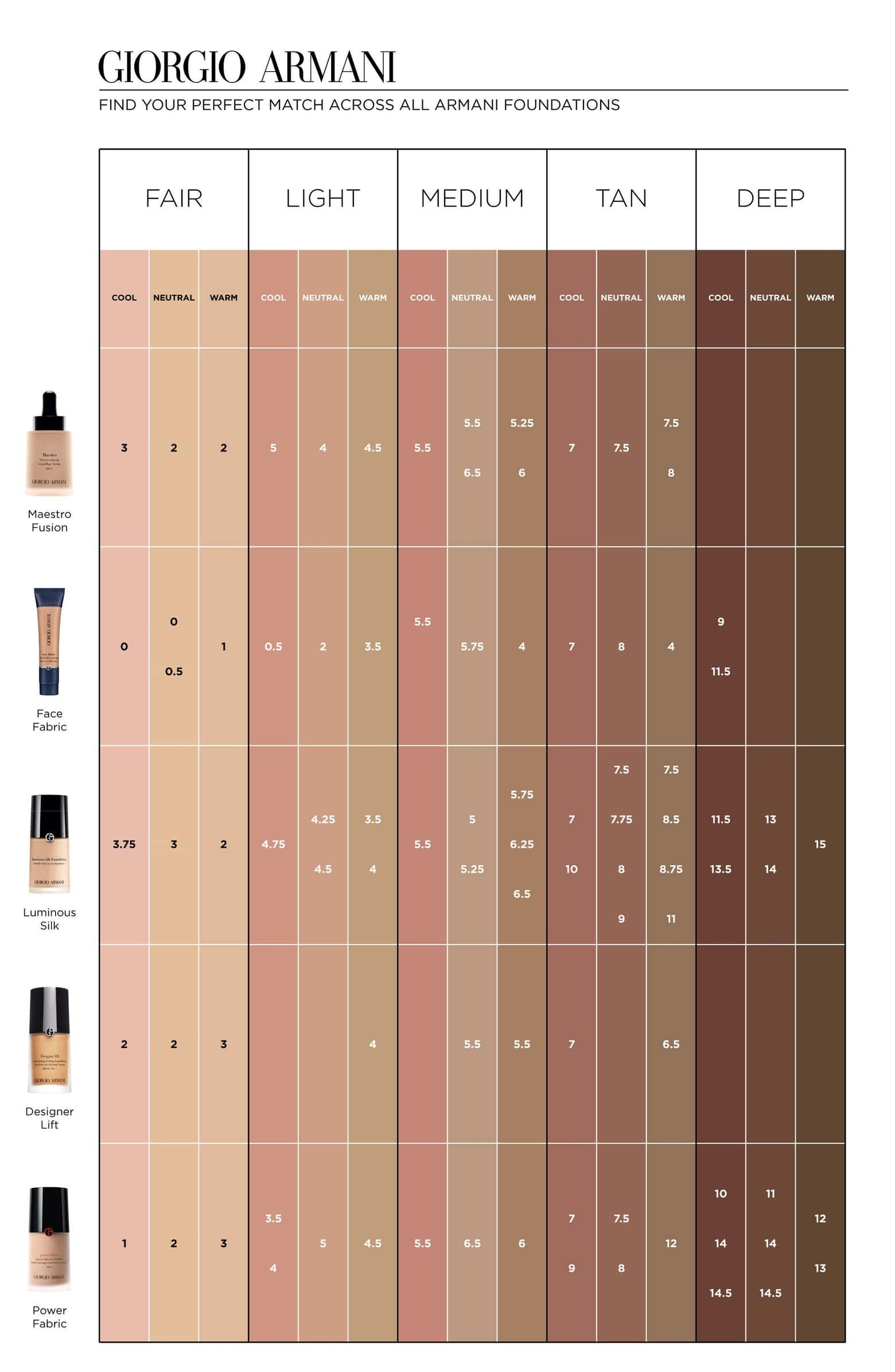 armani beauty foundation