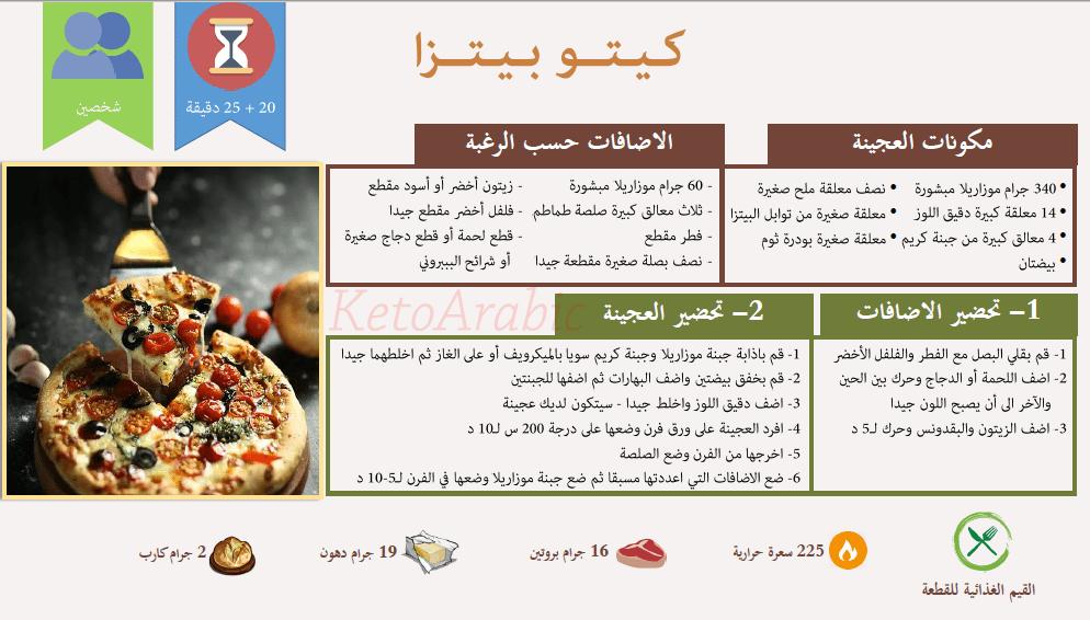 وجبات كيتو دايت جدول رجيم قليل الكربوهيدرات وغني البروتين كنوزي Low Carbohydrate Diet Keto Diet Food List Keto Diet Recipes