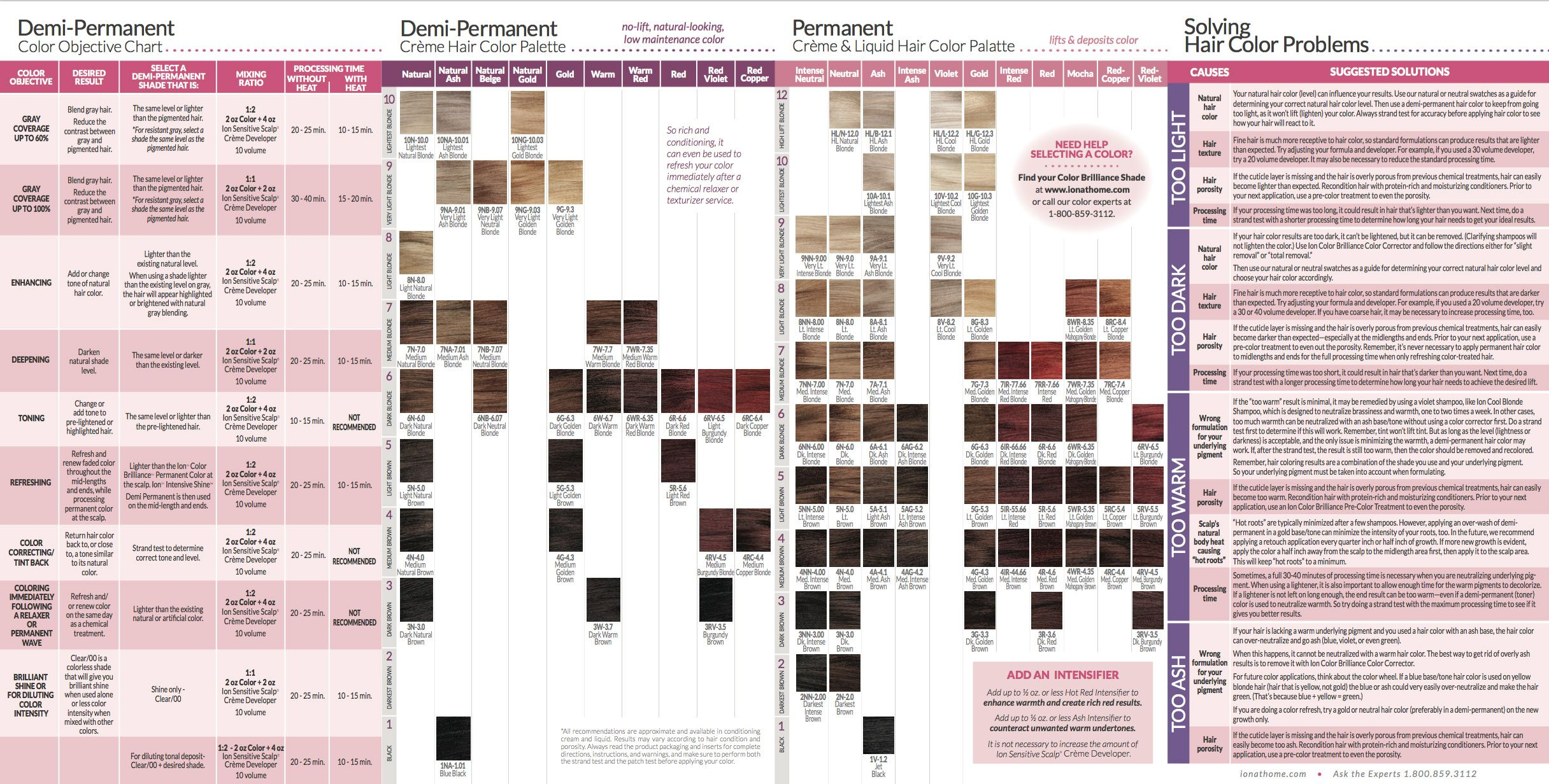 Image result for ion demi permanent hair color chart also my style in rh pinterest