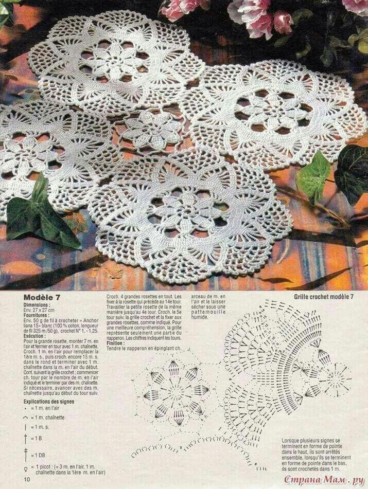 Marisol adlı kullanıcının Crochet y patrones panosundaki Pin ...
