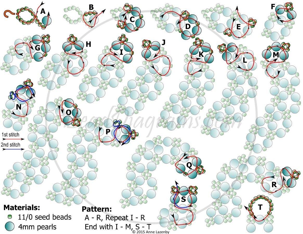 pärlarmband mönster gratis