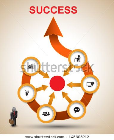 Arrow circle group for business concept to success. can use for business concept , Education diagram,brochure object. by LOVEgraphic, via Sh...