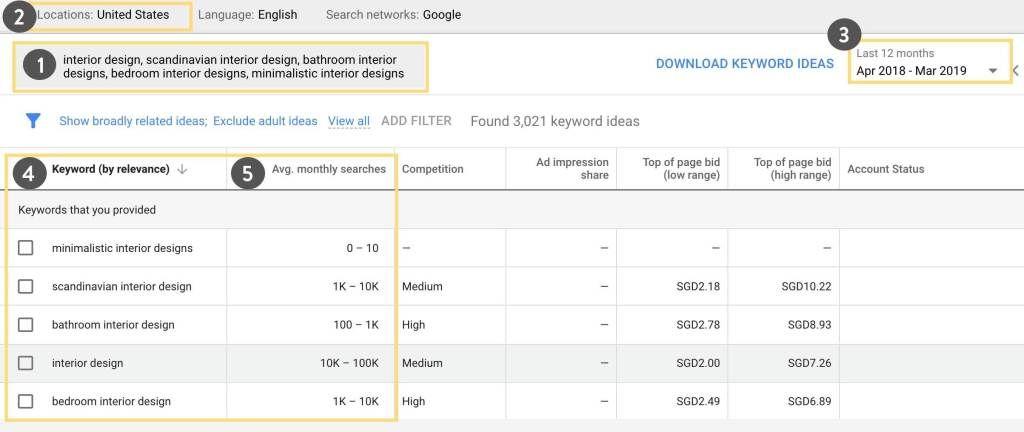 How To Use Google Keyword Planner For Seo Keyword Planner Seo