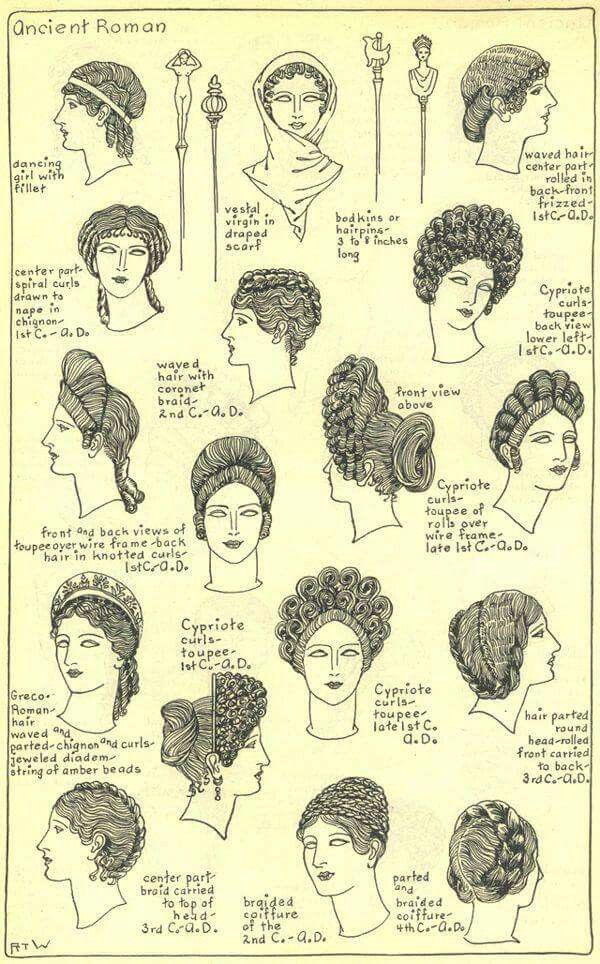 Roman hair styles