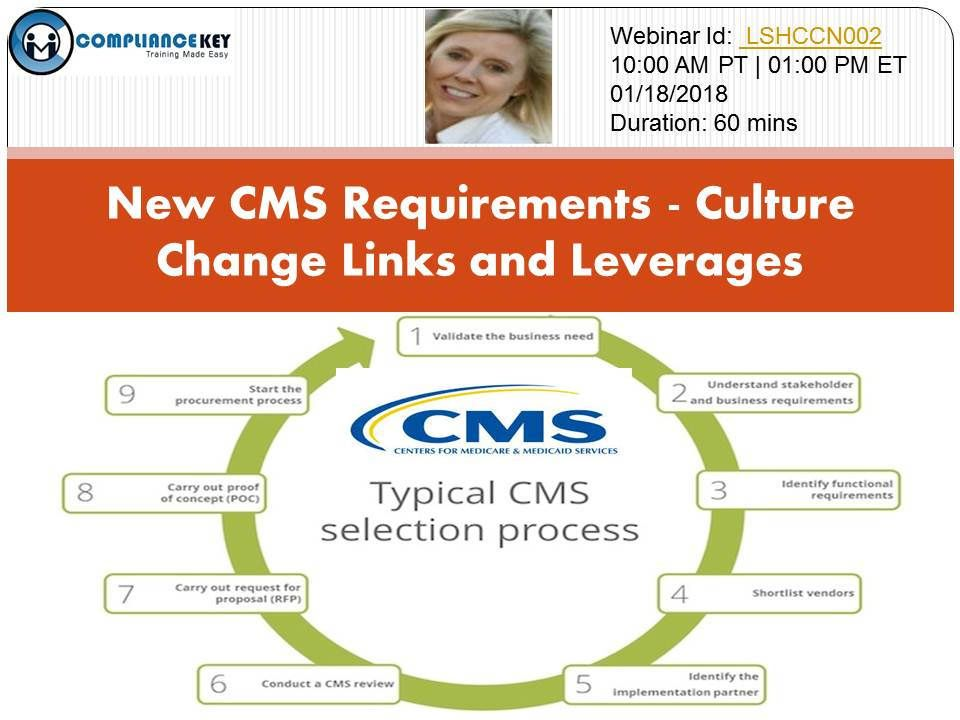 New CMS Requirements Culture Change Links and Leverages