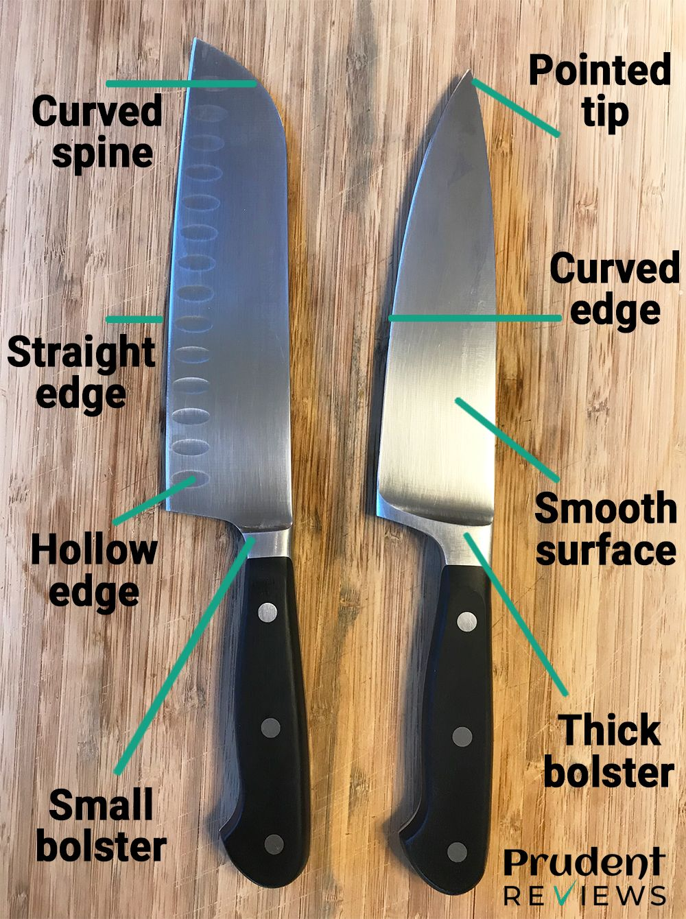 Santoku Knife Vs Chef S Knife What S The Difference Knife Best Kitchen Knives Best Chefs Knife